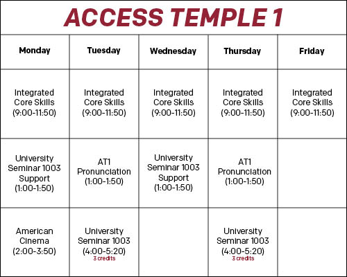 Access Temple Sample Schedules  Intensive English Language Program