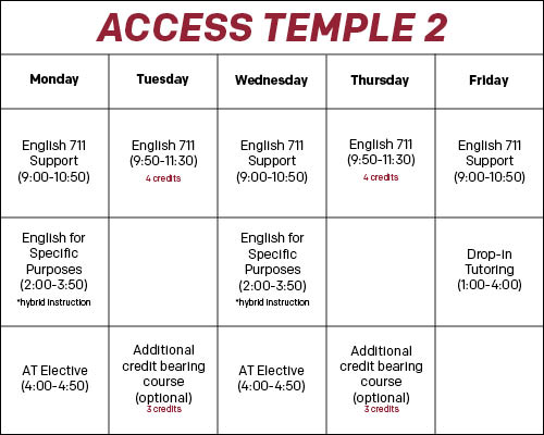 Classes And Schedule  Intensive English Language Program